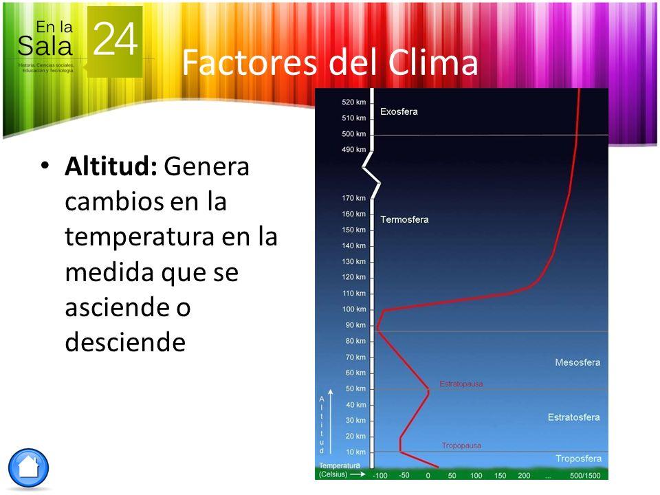 Factores del Clima Altitud: Genera cambios en la temperatura en la medida que se asciende o desciende.