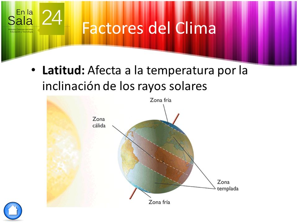 Factores del Clima Latitud: Afecta a la temperatura por la inclinación de los rayos solares