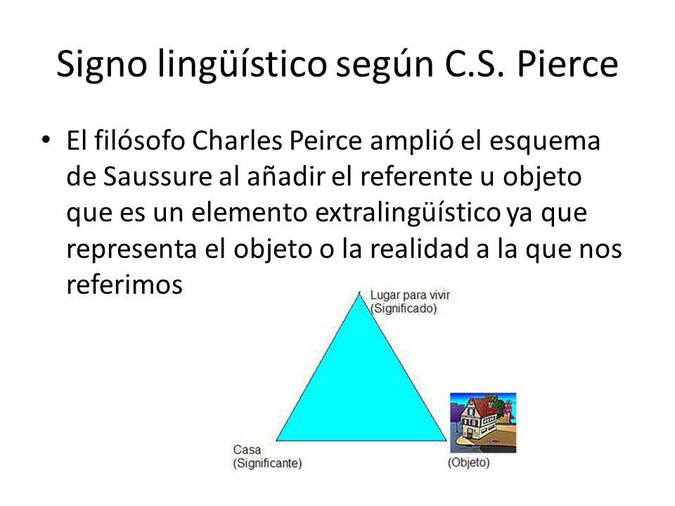 Signo lingüístico según C.S. Pierce