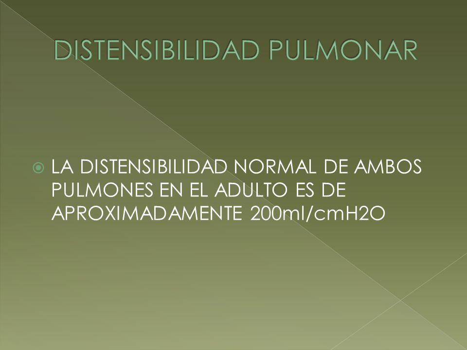 DISTENSIBILIDAD PULMONAR