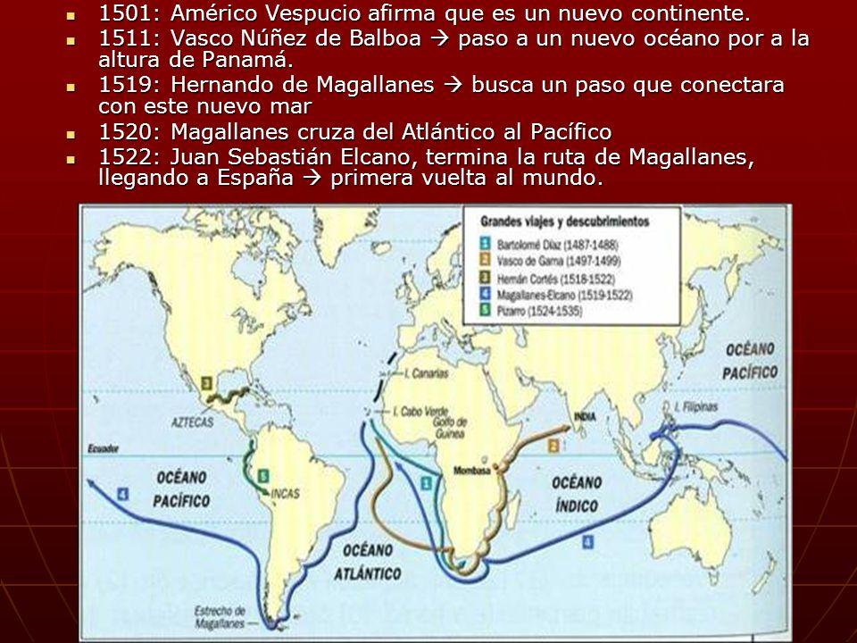 1501: Américo Vespucio afirma que es un nuevo continente.