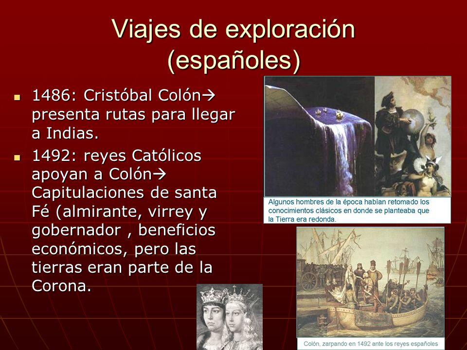 Viajes de exploración (españoles)