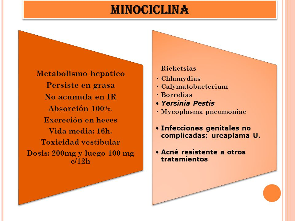 MINOCICLINA Metabolismo hepatico Persiste en grasa No acumula en IR