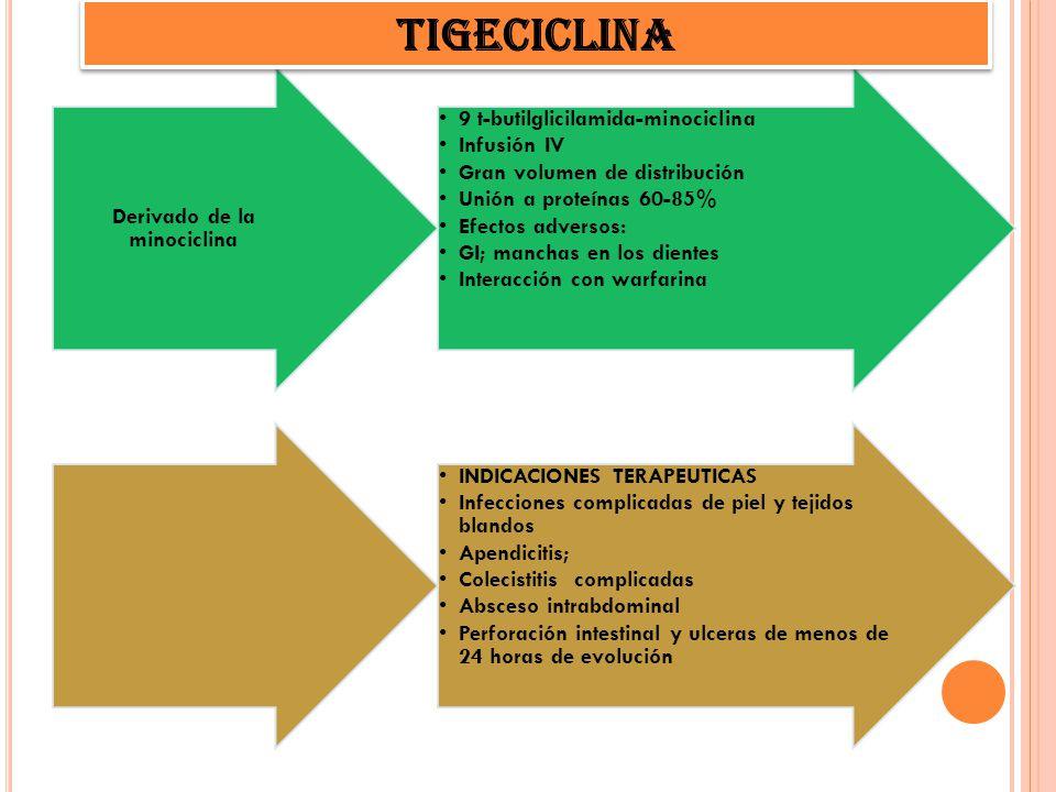 Derivado de la minociclina