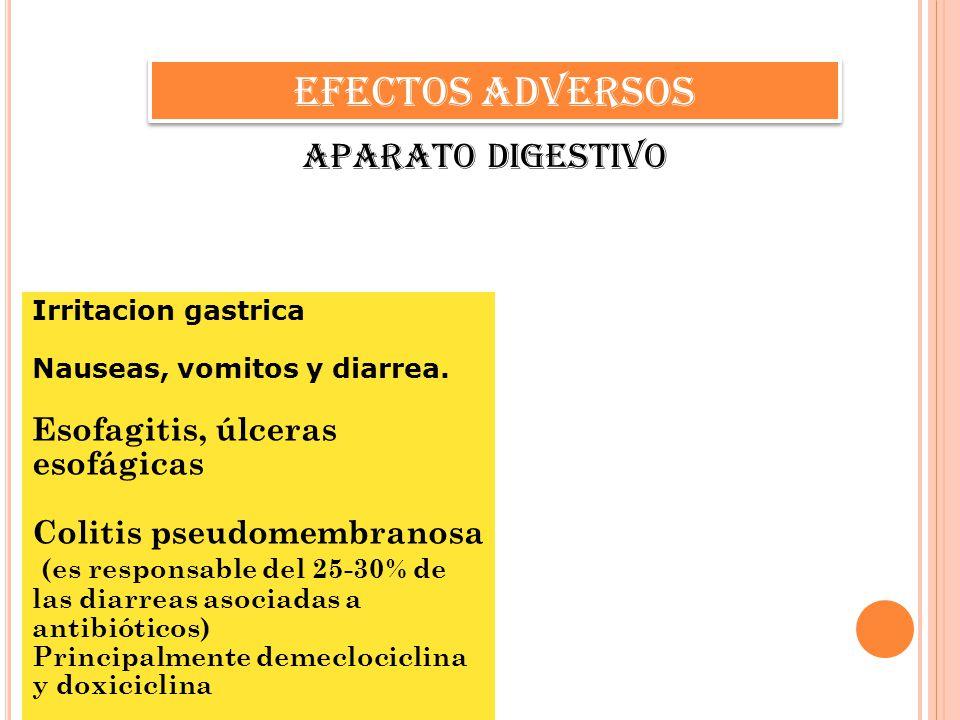 EFECTOS ADVERSOS Aparato digestivo Esofagitis, úlceras esofágicas