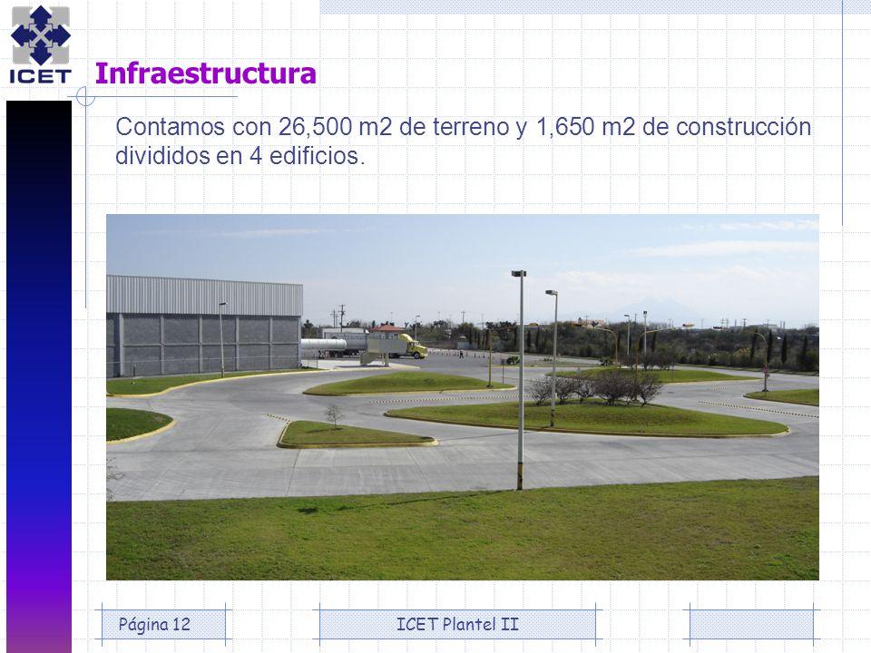Infraestructura Contamos con 26,500 m2 de terreno y 1,650 m2 de construcción divididos en 4 edificios.