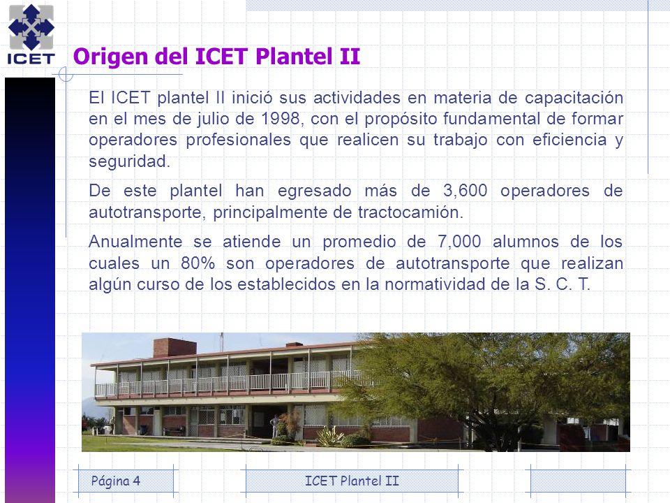 Origen del ICET Plantel II