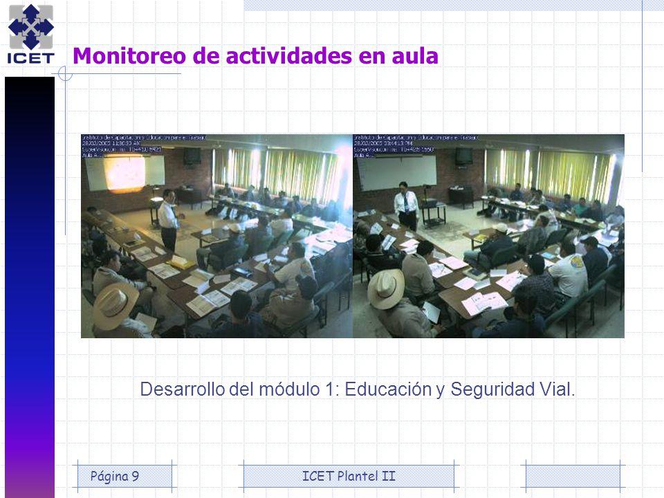 Monitoreo de actividades en aula