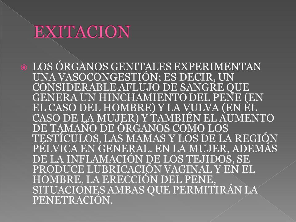 EXITACION