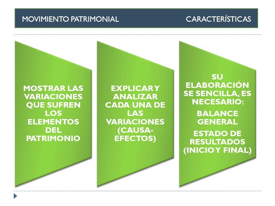 MOVIMIENTO PATRIMONIAL CARACTERÍSTICAS