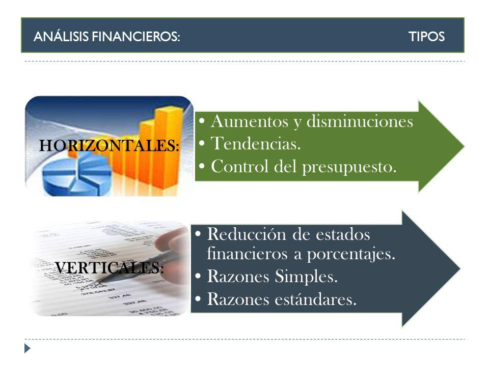 Aumentos y disminuciones Tendencias. Control del presupuesto.