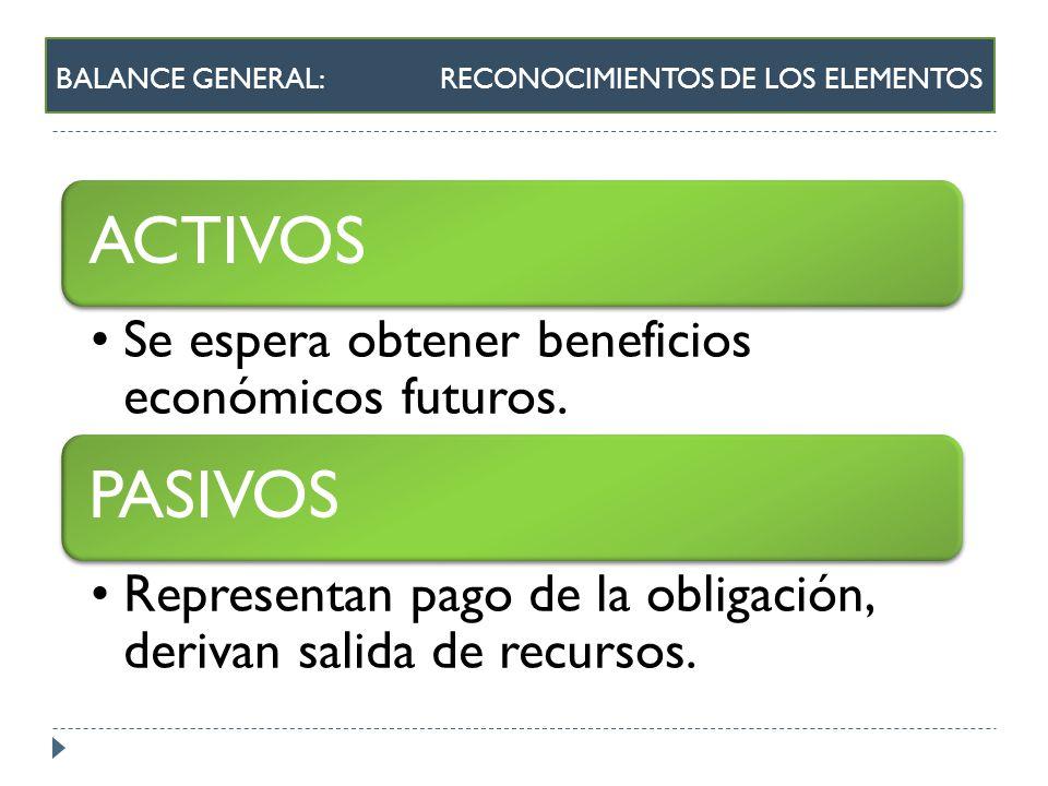 ACTIVOS PASIVOS Se espera obtener beneficios económicos futuros.