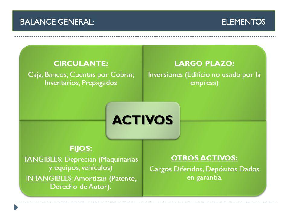 ACTIVOS BALANCE GENERAL: ELEMENTOS