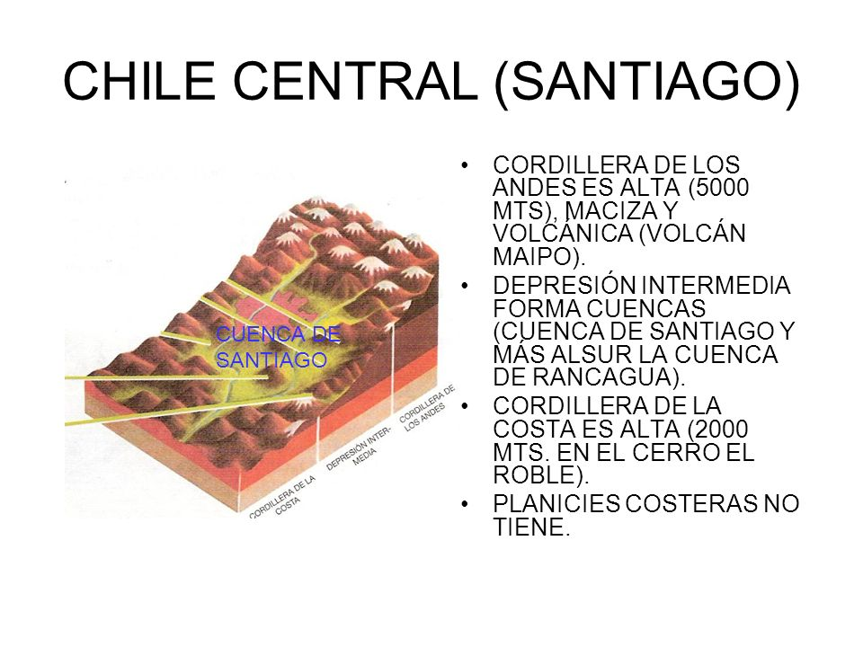 CHILE CENTRAL (SANTIAGO)