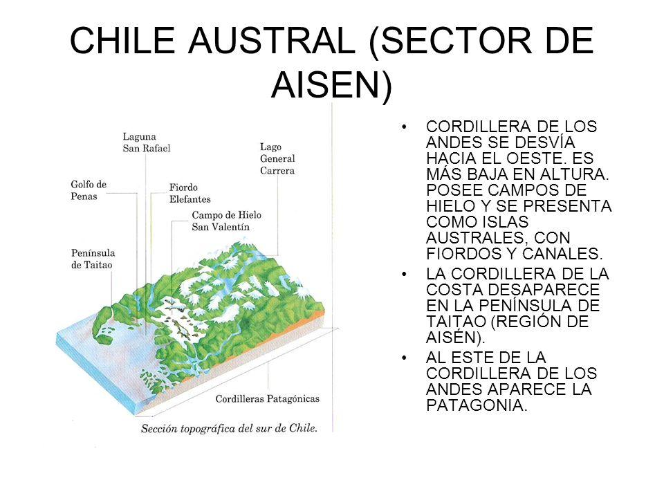 CHILE AUSTRAL (SECTOR DE AISEN)