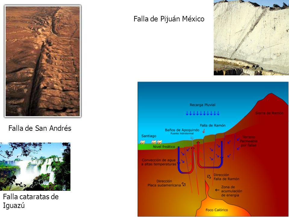Falla de Pijuán México Falla de San Andrés Falla cataratas de Iguazú