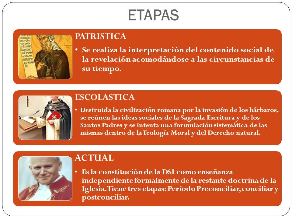 ETAPAS ACTUAL PATRISTICA ESCOLASTICA