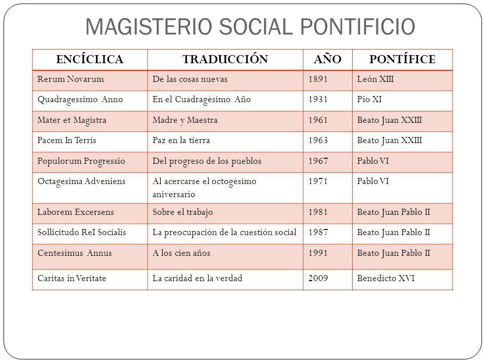 MAGISTERIO SOCIAL PONTIFICIO