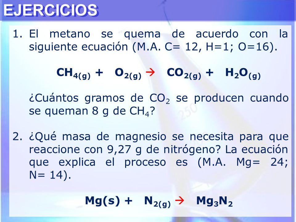 CH4(g) + O2(g)  CO2(g) + H2O(g)