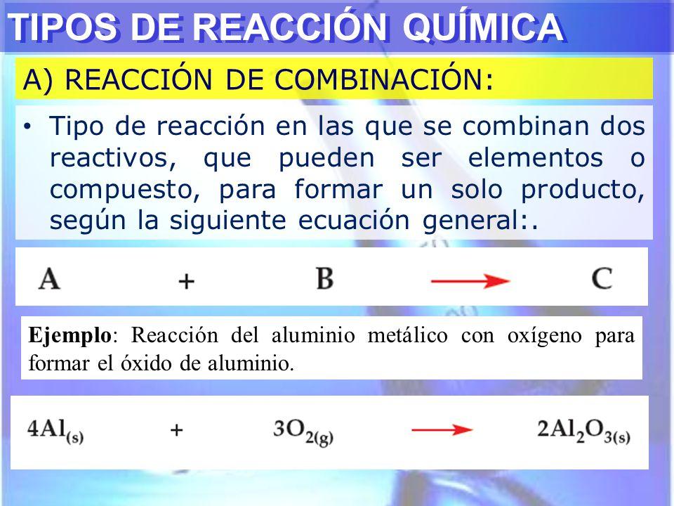 TIPOS DE REACCIÓN QUÍMICA