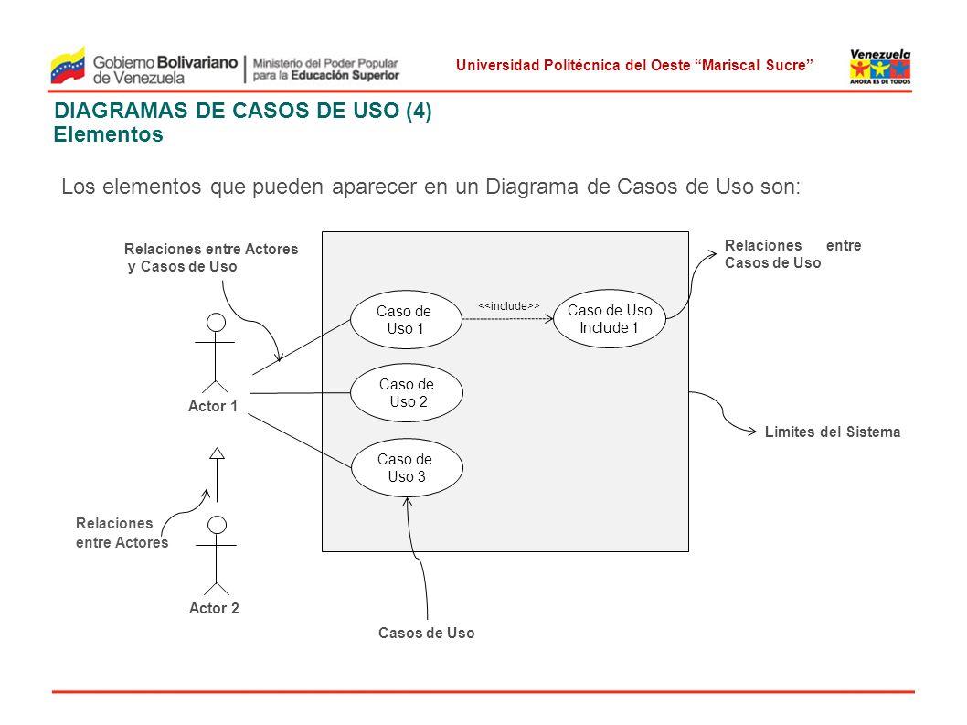 DIAGRAMAS DE CASOS DE USO (4) Elementos