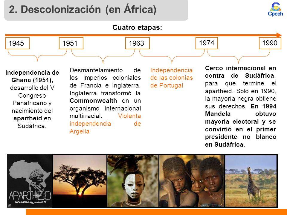 2. Descolonización (en África)