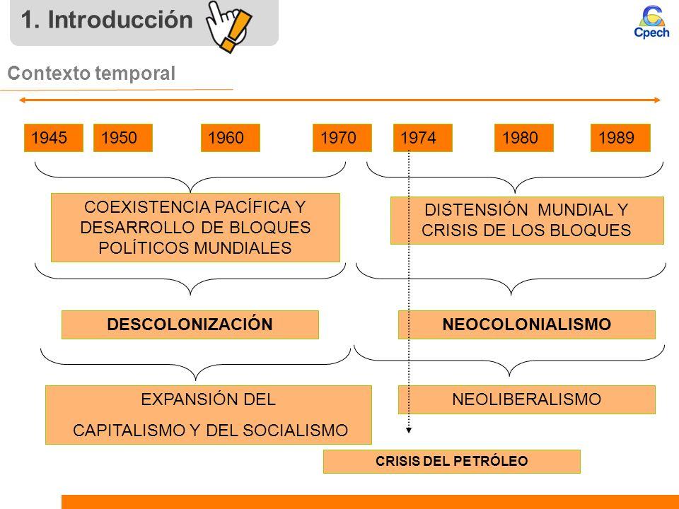 1. Introducción Contexto temporal 1945 1950 1960 1970 1974 1980 1989