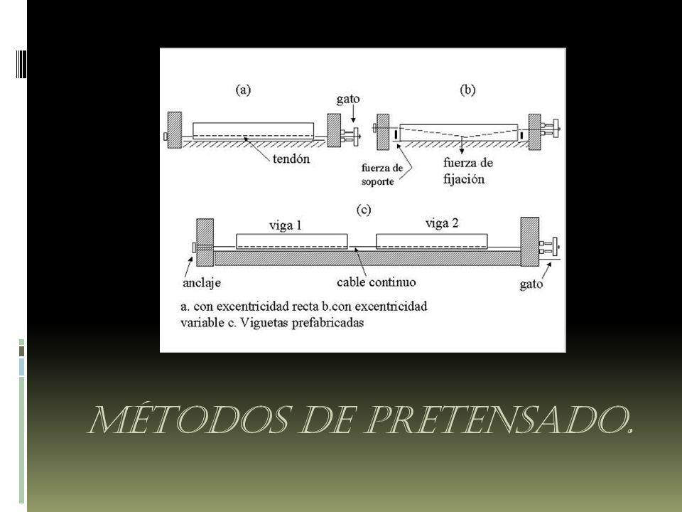 Métodos de Pretensado.