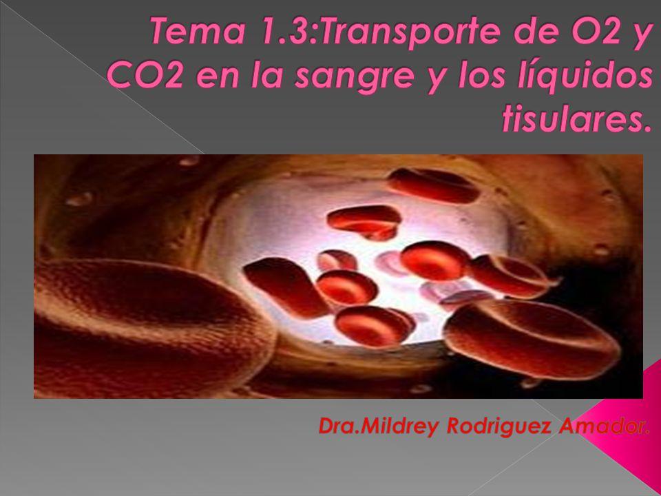 Tema 1.3:Transporte de O2 y CO2 en la sangre y los líquidos tisulares.