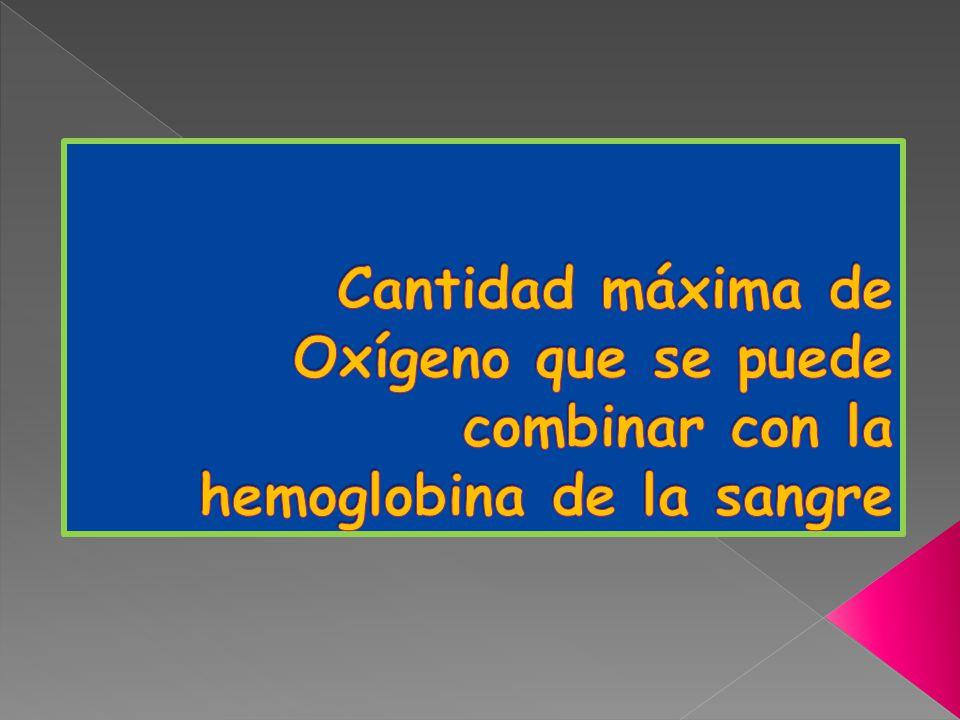 Cantidad máxima de Oxígeno que se puede combinar con la hemoglobina de la sangre
