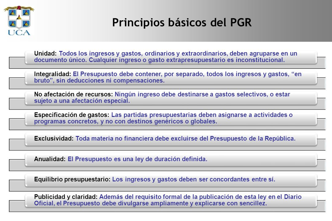 Principios básicos del PGR