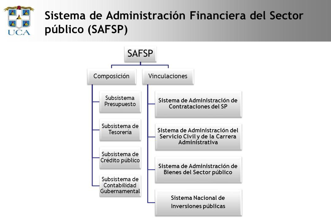 Sistema de Administración Financiera del Sector público (SAFSP)