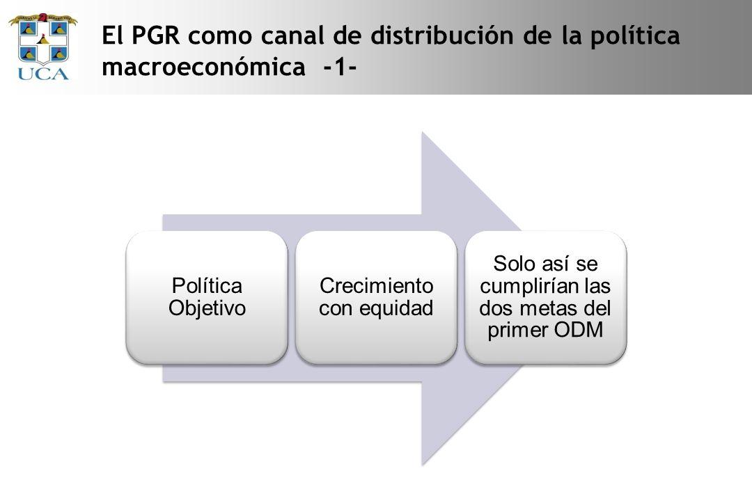 El PGR como canal de distribución de la política macroeconómica -1-