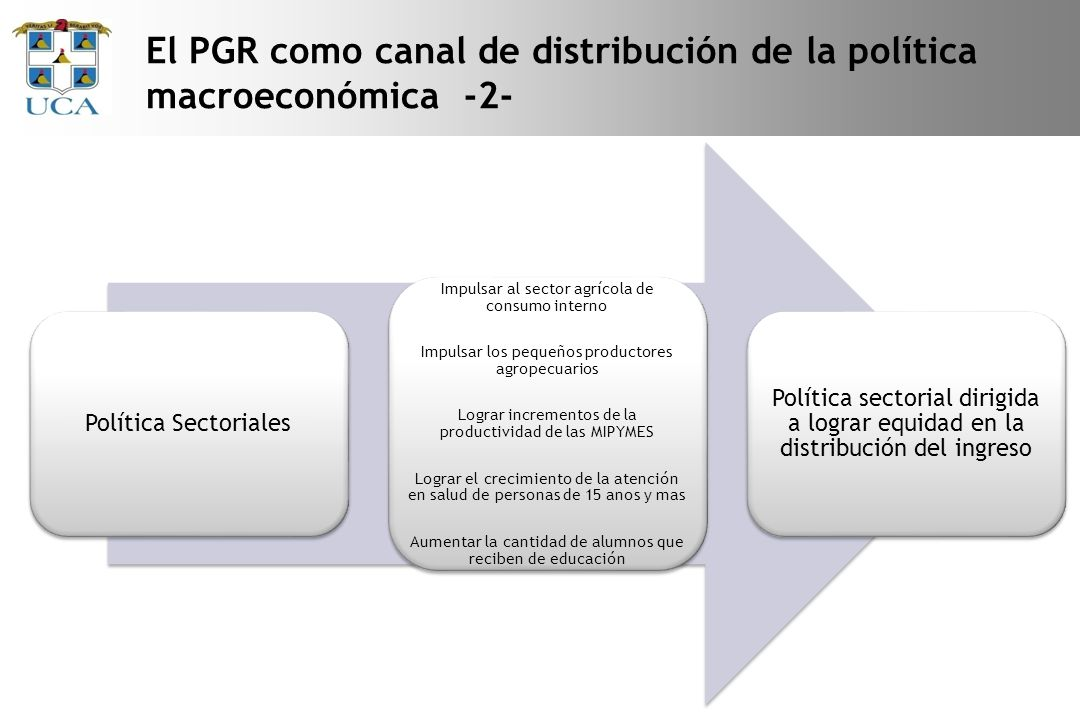 El PGR como canal de distribución de la política macroeconómica -2-
