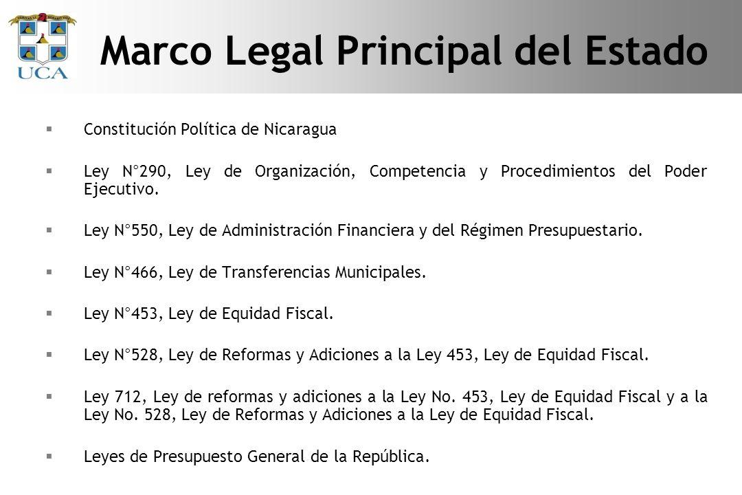 Marco Legal Principal del Estado