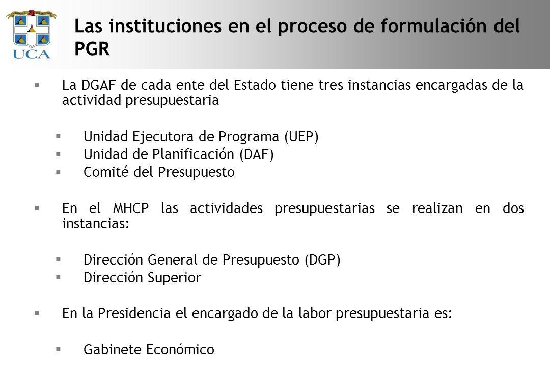 Las instituciones en el proceso de formulación del PGR