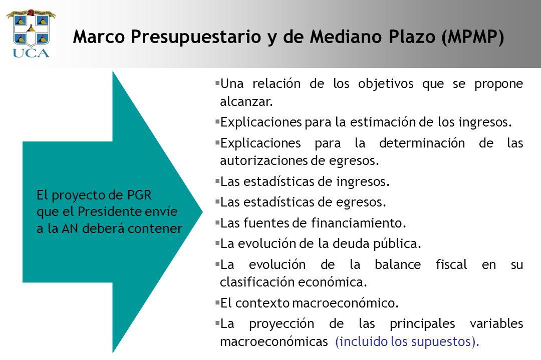 Marco Presupuestario y de Mediano Plazo (MPMP)