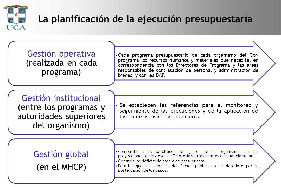 La planificación de la ejecución presupuestaria