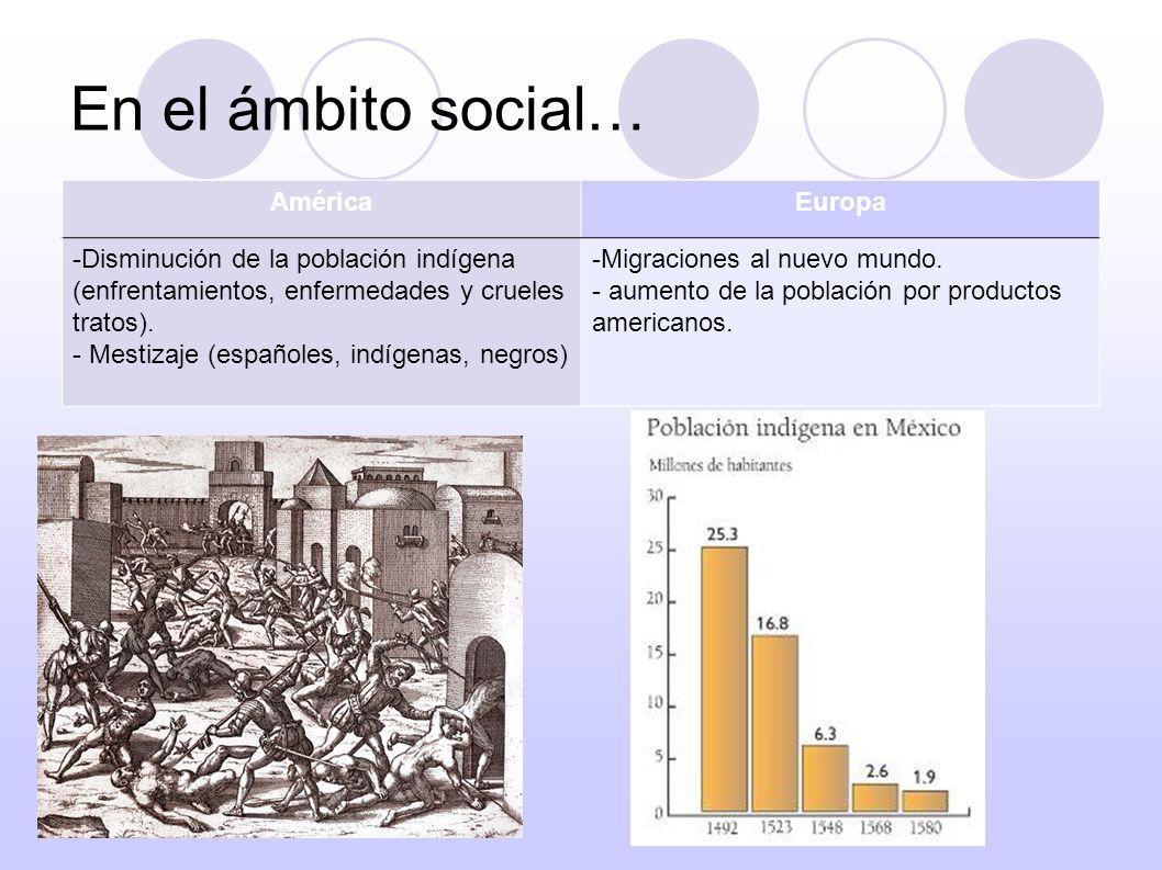 En el ámbito social… América Europa