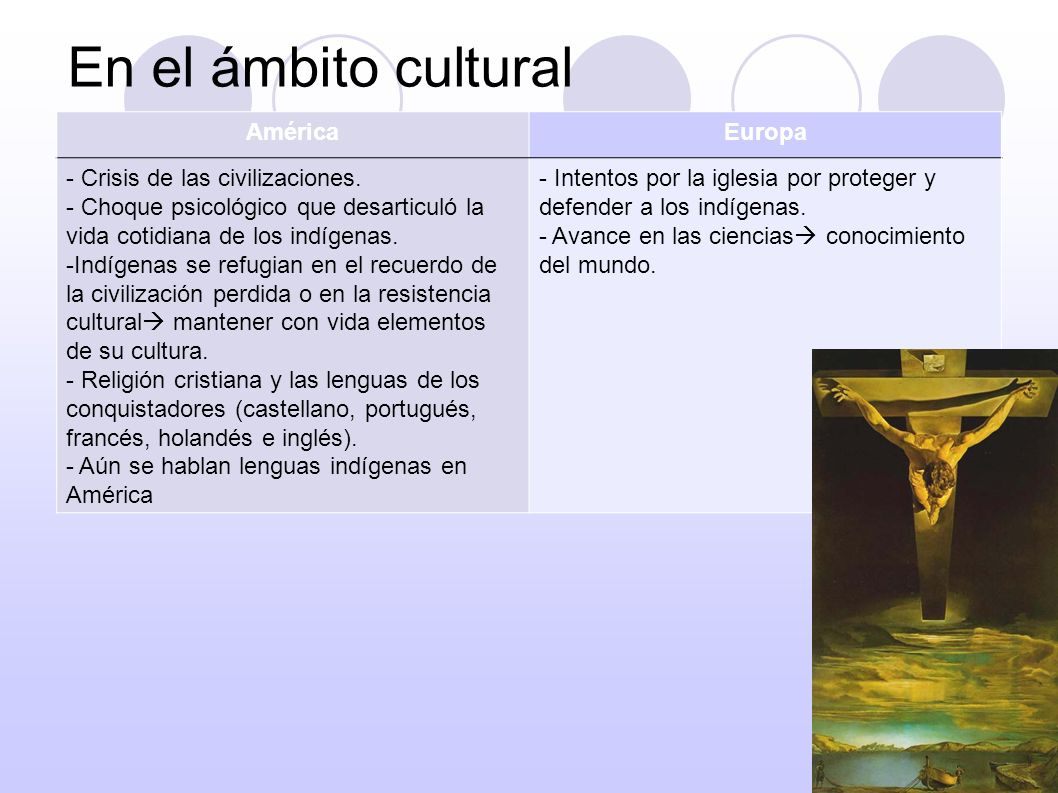 En el ámbito cultural América Europa - Crisis de las civilizaciones.