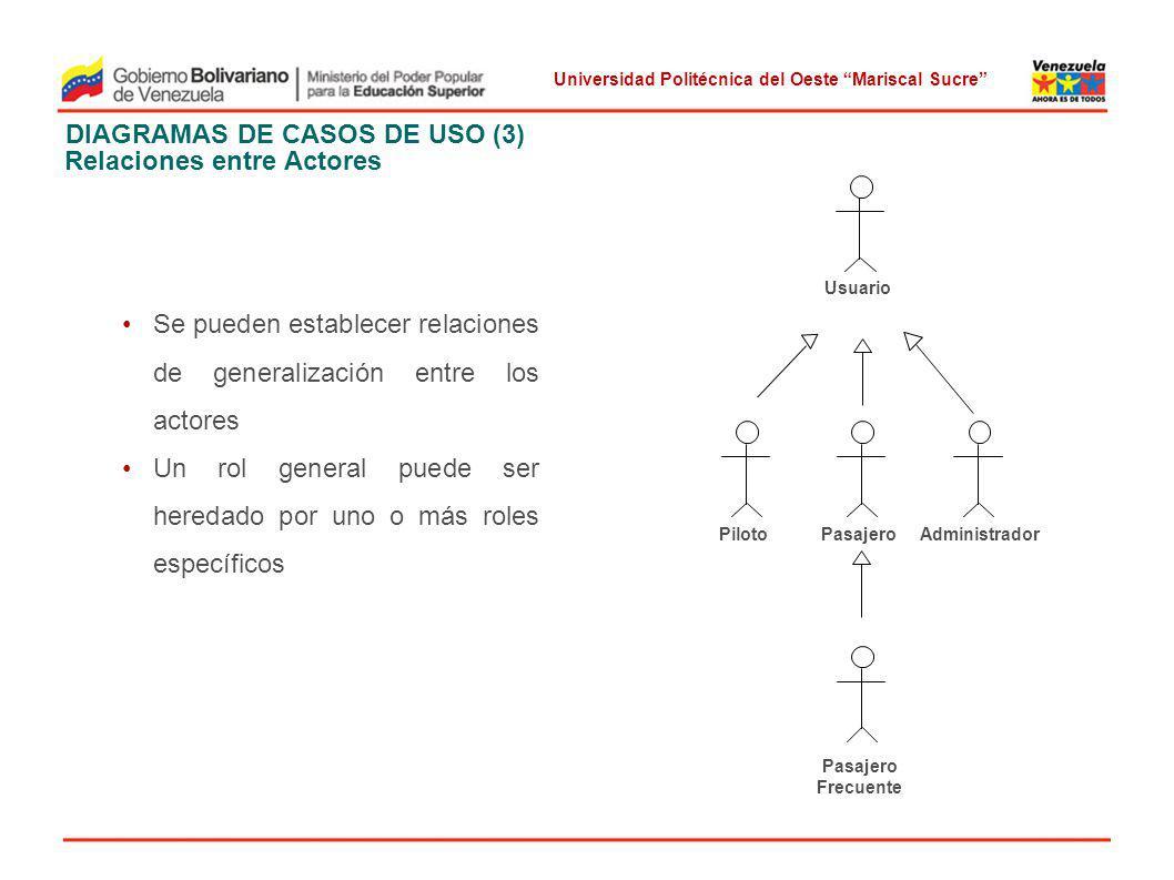 DIAGRAMAS DE CASOS DE USO (3) Relaciones entre Actores