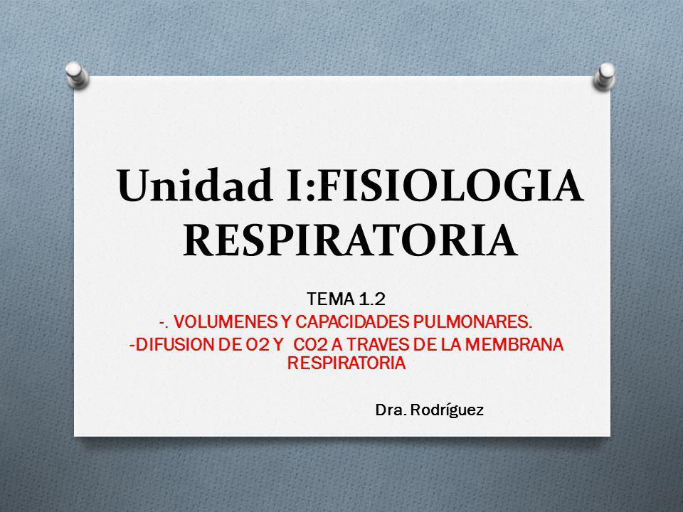 Unidad I:FISIOLOGIA RESPIRATORIA