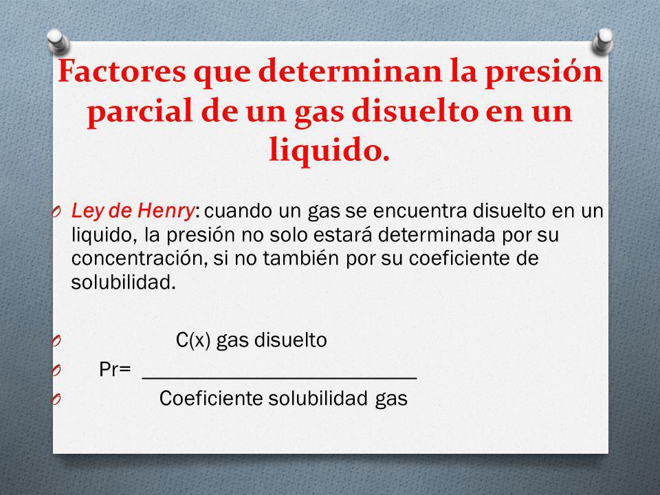 Factores que determinan la presión parcial de un gas disuelto en un liquido.