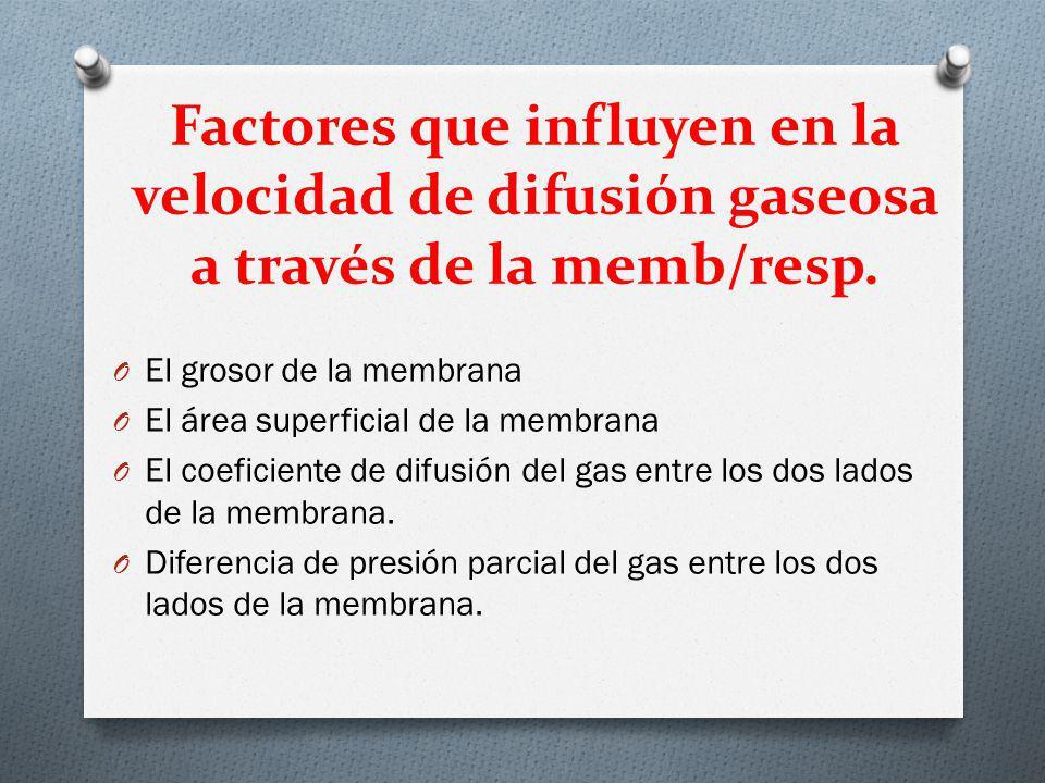 Factores que influyen en la velocidad de difusión gaseosa a través de la memb/resp.