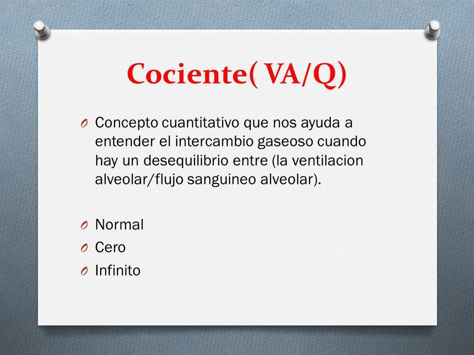 Cociente( VA/Q)