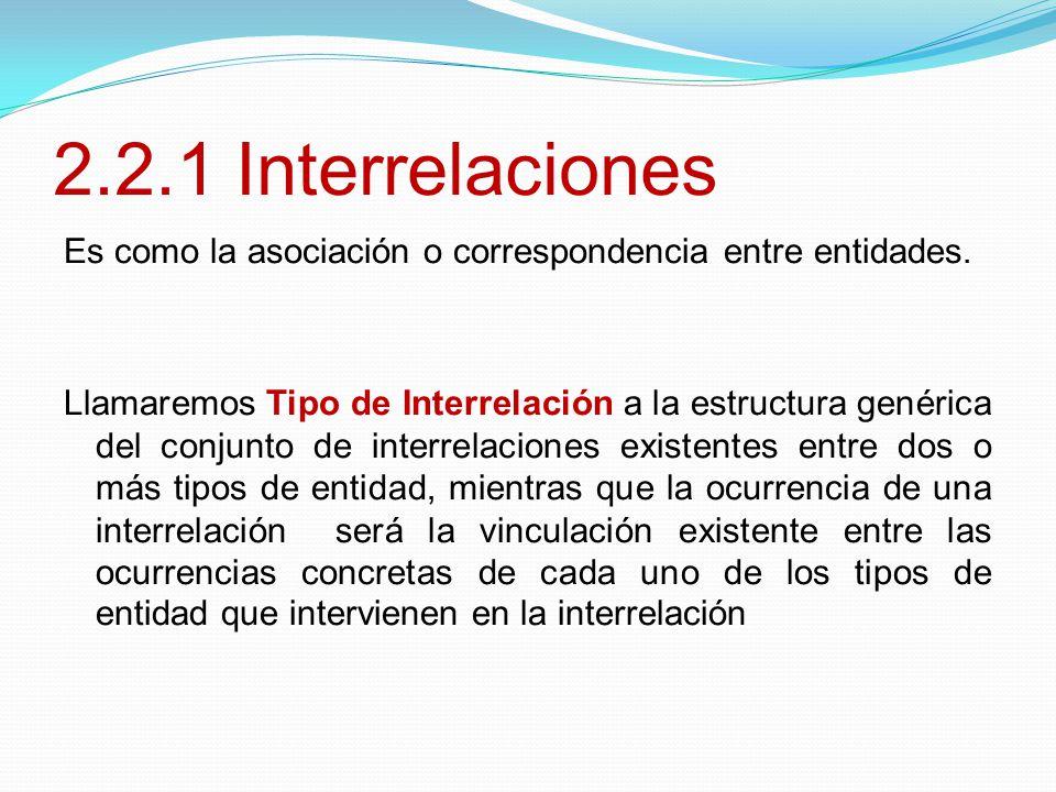 2.2.1 Interrelaciones