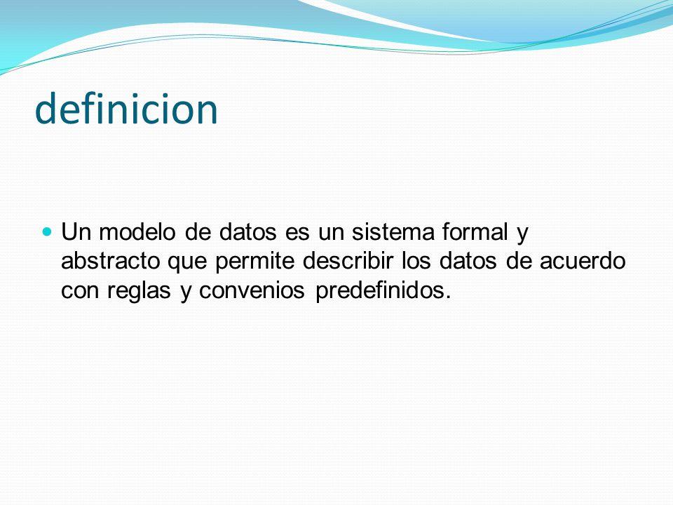 definicion Un modelo de datos es un sistema formal y abstracto que permite describir los datos de acuerdo con reglas y convenios predefinidos.