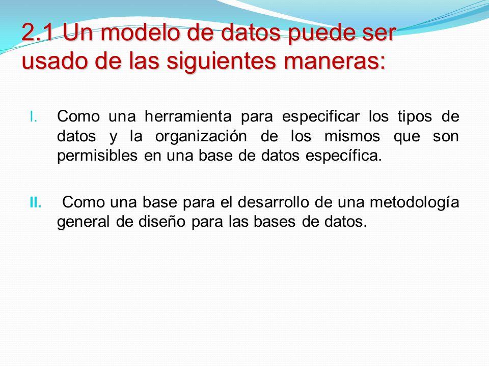 2.1 Un modelo de datos puede ser usado de las siguientes maneras: