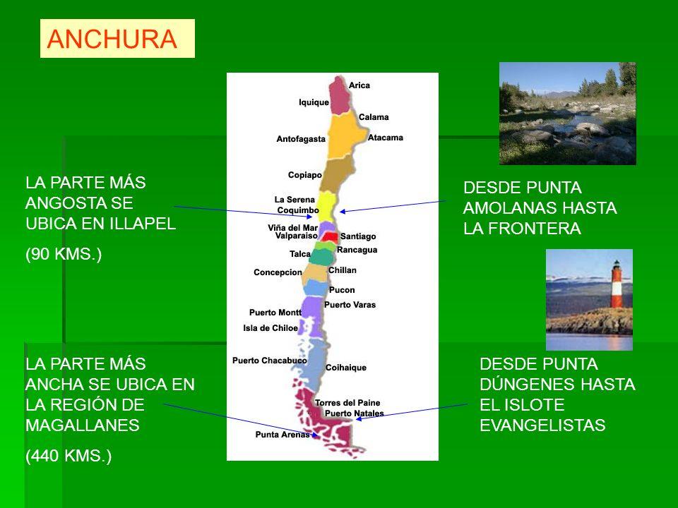 ANCHURA LA PARTE MÁS ANGOSTA SE UBICA EN ILLAPEL (90 KMS.)