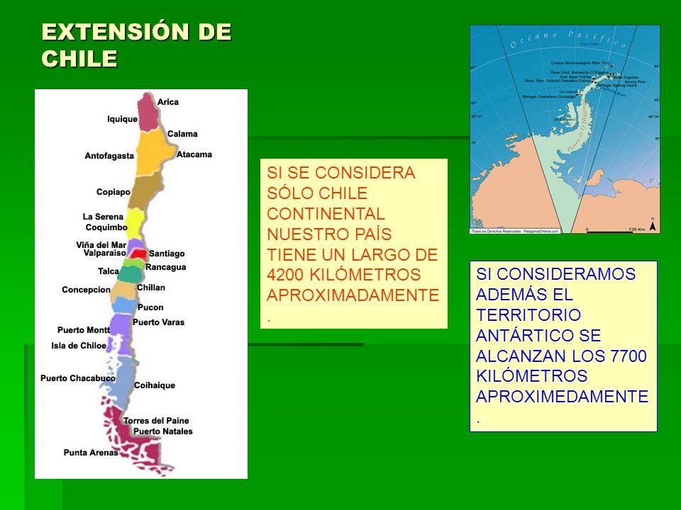 EXTENSIÓN DE CHILE SI SE CONSIDERA SÓLO CHILE CONTINENTAL NUESTRO PAÍS TIENE UN LARGO DE 4200 KILÓMETROS APROXIMADAMENTE.
